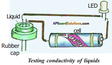 AP Board 8th Class Physical Science Solutions Chapter 9 Electrical Conductivity of Liquids 5