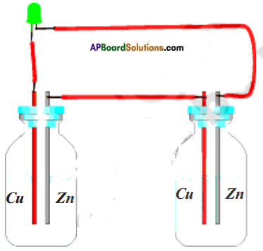 AP Board 8th Class Physical Science Solutions Chapter 9 Electrical Conductivity of Liquids 7