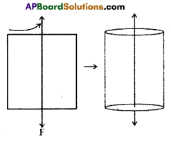 AP Board 9th Class Maths Solutions Chapter 10 Surface Areas and Volumes InText Questions 10