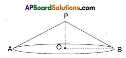 AP Board 9th Class Maths Solutions Chapter 10 Surface Areas and Volumes InText Questions 20