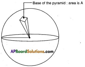 AP Board 9th Class Maths Solutions Chapter 10 Surface Areas and Volumes InText Questions 25