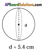 AP Board 9th Class Maths Solutions Chapter 10 Surface Areas and Volumes InText Questions 31