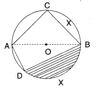 AP Board 9th Class Maths Solutions Chapter 12 Circles Ex 12.1 1