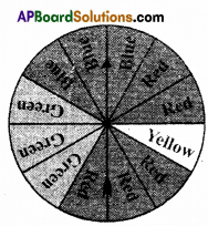 AP Board 9th Class Maths Solutions Chapter 14 Probability Ex 14.1 1
