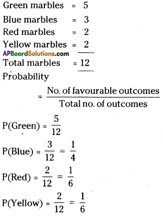AP Board 9th Class Maths Solutions Chapter 14 Probability Ex 14.1 2