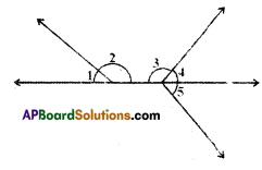 AP Board 9th Class Maths Solutions Chapter 4 Lines and Angles InText Questions 6