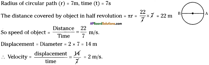 AP Board 9th Class Physical Science Important Questions Chapter 1 Motion 12