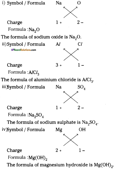 AP Board 9th Class Physical Science Important Questions Chapter 4 Atoms and Molecules 10