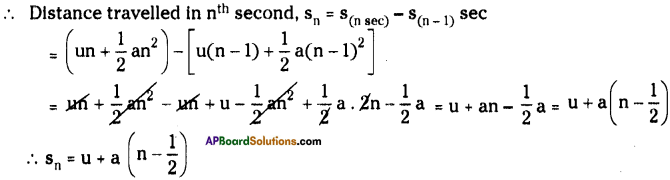 AP Board 9th Class Physical Science Solutions Chapter 1 Motion 10