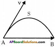 AP Board 9th Class Physical Science Solutions Chapter 1 Motion 24
