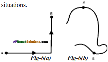 AP Board 9th Class Physical Science Solutions Chapter 1 Motion 25