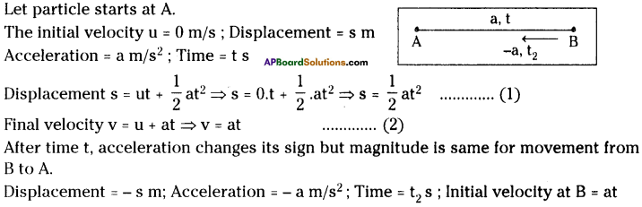 AP Board 9th Class Physical Science Solutions Chapter 1 Motion 45