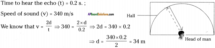 AP Board 9th Class Physical Science Solutions Chapter 11 Sound 12