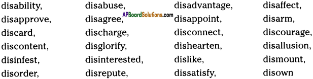 AP SSC 10th Class English Solutions Chapter 4A Rendezvous with Ray 5