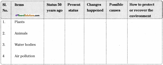 AP SSC 10th Class English Solutions Chapter 5C A Tale of Three Villages 1