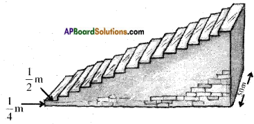 AP SSC 10th Class Maths Solutions Chapter 5 Quadratic Equations Optional Exercise 14