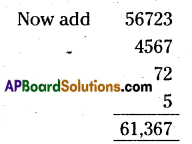 AP Board 6th Class Maths Solutions Chapter 1 Numbers All Around us InText Questions 2