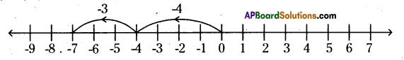 AP Board 6th Class Maths Solutions Chapter 4 Integers InText Questions 6