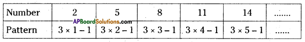 AP Board 6th Class Maths Solutions Chapter 7 Introduction to Algebra InText Questions 10
