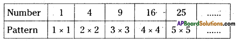 AP Board 6th Class Maths Solutions Chapter 7 Introduction to Algebra InText Questions 11