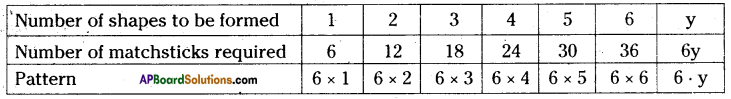 AP Board 6th Class Maths Solutions Chapter 7 Introduction to Algebra InText Questions 6