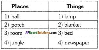AP Board 7th Class English Important Questions Unit 6 12