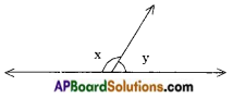 AP Board 7th Class Maths Notes Chapter 4 Lines and Angles 1