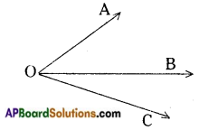 AP Board 7th Class Maths Notes Chapter 4 Lines and Angles 2