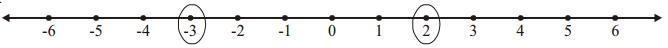 AP Board 7th Class Maths Solutions Chapter 1 Integers Ex 1.1 1