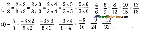 AP Board 7th Class Maths Solutions Chapter 2 Fractions, Decimals and Rational Numbers Ex 7 1