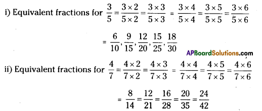 AP Board 7th Class Maths Solutions Chapter 2 Fractions, Decimals and Rational Numbers InText Questions 1