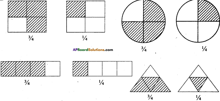 AP Board 7th Class Maths Solutions Chapter 2 Fractions, Decimals and Rational Numbers InText Questions 17