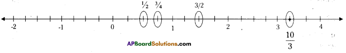 AP Board 7th Class Maths Solutions Chapter 2 Fractions, Decimals and Rational Numbers InText Questions 25