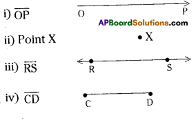 AP Board 7th Class Maths Solutions Chapter 4 Lines and Angles Ex 1 2
