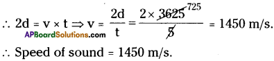 AP Board 9th Class Physical Science Important Questions Chapter 11 Sound 10