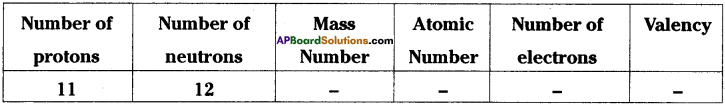 AP Board 9th Class Physical Science Important Questions Chapter 11 Sound 11