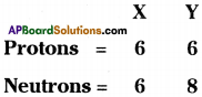AP Board 9th Class Physical Science Important Questions Chapter 11 Sound 21