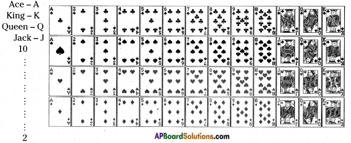 AP SSC 10th Class Maths Notes Chapter 13 Probability 3