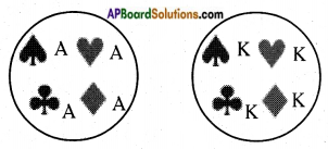 AP SSC 10th Class Maths Notes Chapter 13 Probability 4