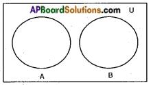 AP SSC 10th Class Maths Notes Chapter 2 Sets 10
