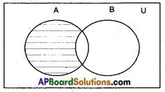 AP SSC 10th Class Maths Notes Chapter 2 Sets 11