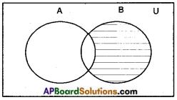 AP SSC 10th Class Maths Notes Chapter 2 Sets 12