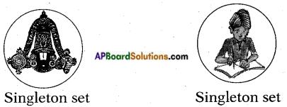 AP SSC 10th Class Maths Notes Chapter 2 Sets 2
