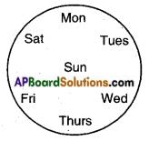 AP SSC 10th Class Maths Notes Chapter 2 Sets 3