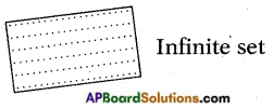 AP SSC 10th Class Maths Notes Chapter 2 Sets 4