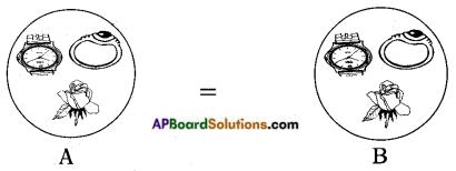 AP SSC 10th Class Maths Notes Chapter 2 Sets 5