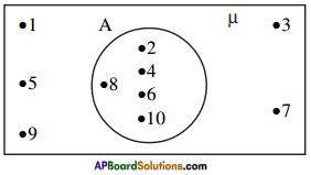 AP SSC 10th Class Maths Notes Chapter 2 Sets 7