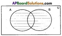 AP SSC 10th Class Maths Notes Chapter 2 Sets 8