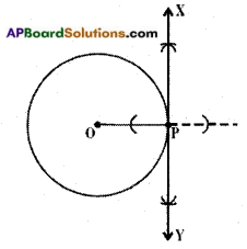 AP SSC 10th Class Maths Notes Chapter 9 Tangents and Secants to a Circle 6