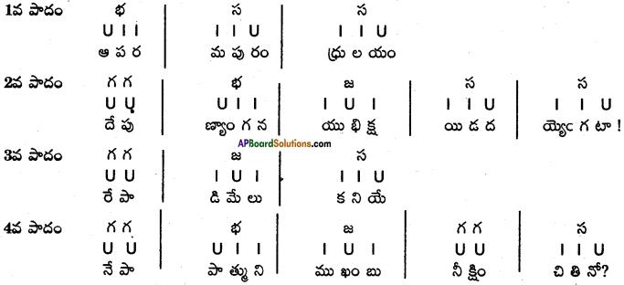 AP SSC 10th Class Telugu Solutions Chapter 12 చిత్రగ్రీవం 2